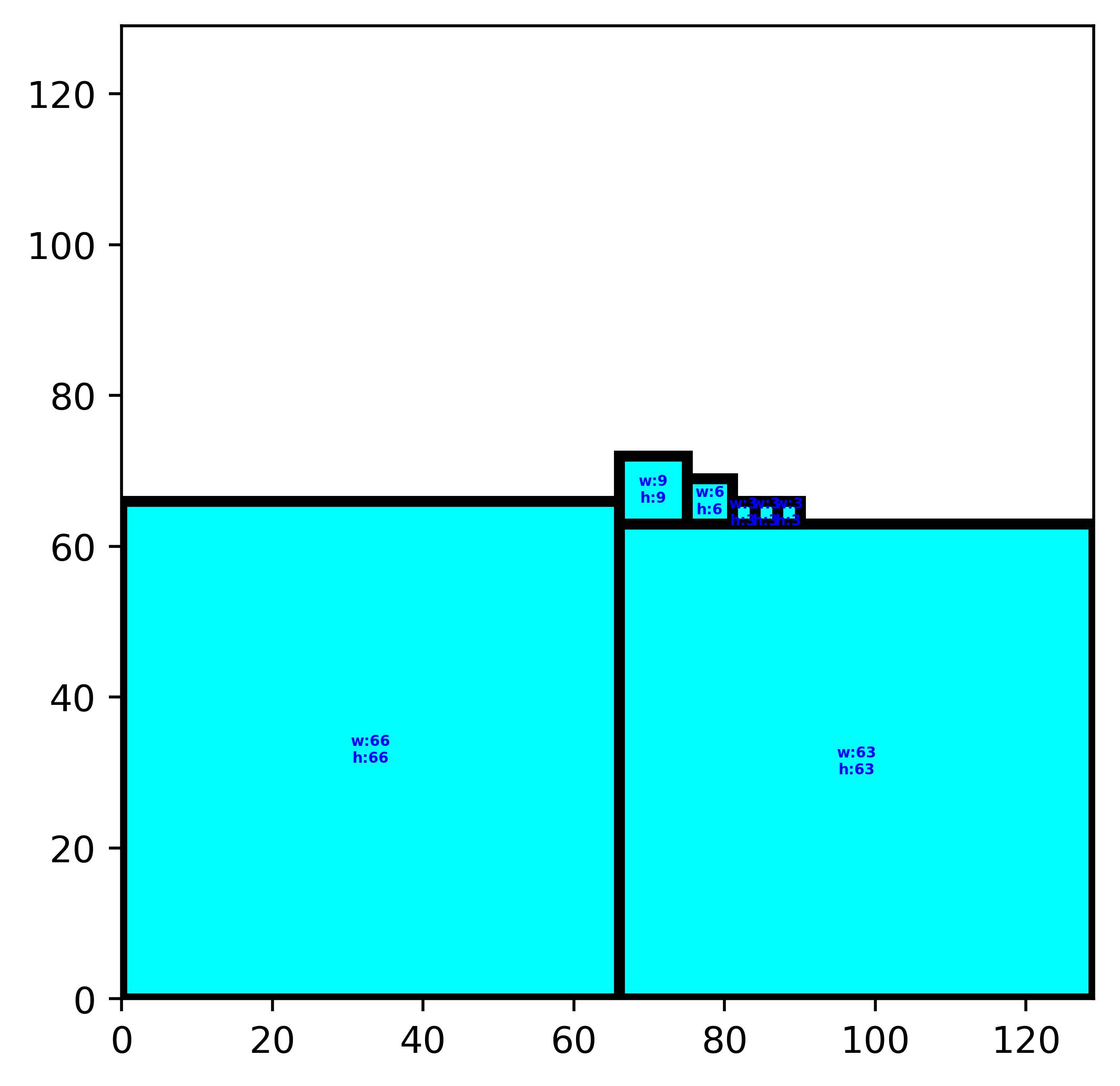 optimization_algo/packing_screenshots/AlphaGoZero/pack_size_129/penalty_constant_0/k=7_max=17280_latency=102617.png