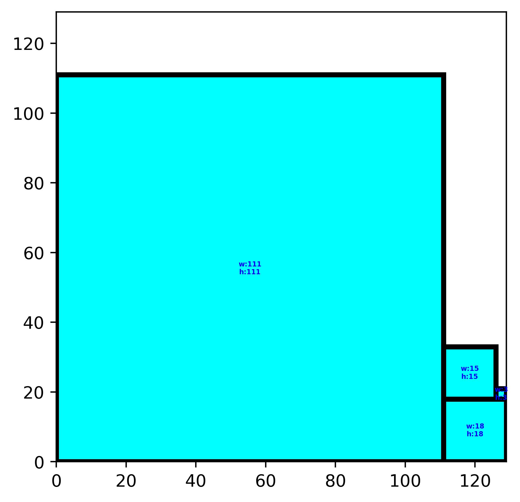 optimization_algo/packing_screenshots/AlphaGoZero/pack_size_129/penalty_constant_0/k=4_max=17280_latency=74814.png