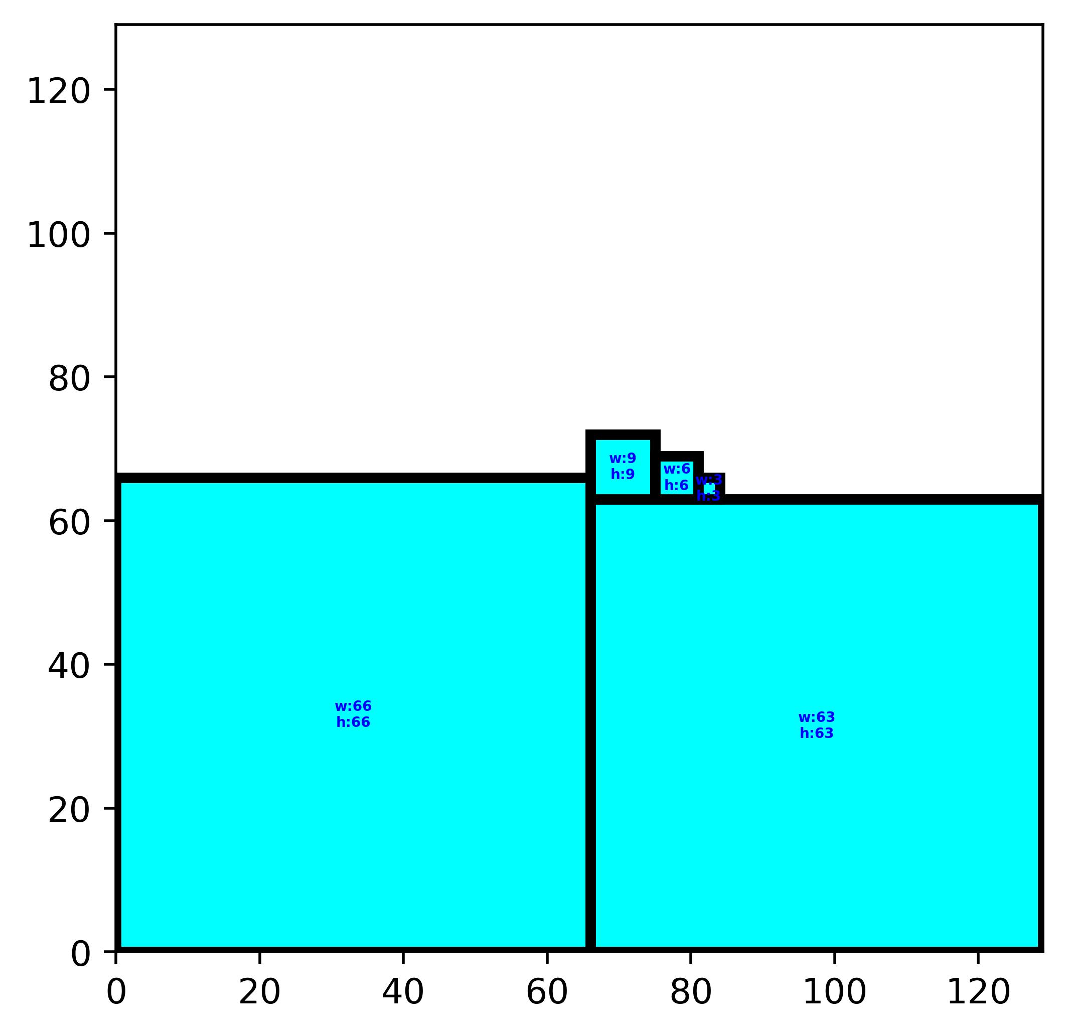 optimization_algo/packing_screenshots/AlphaGoZero/pack_size_129/penalty_constant_0/k=5_max=17280_latency=102617.png
